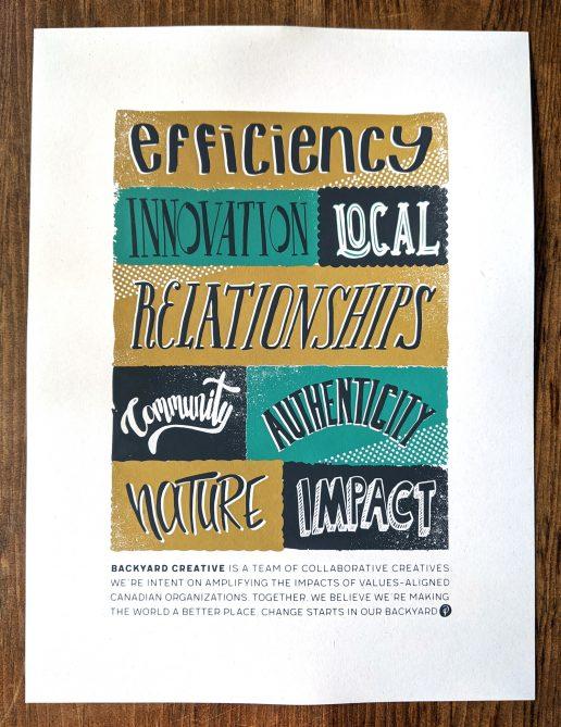 Backyard Creative Manifesto Poster, full size, silkscreened