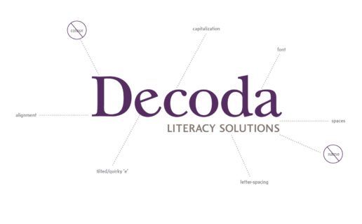Old Decoda logo highlighting the details we would explore - for example, spacing, all caps, etc.