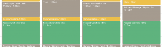 Sample of planning my ideal week using time blocking