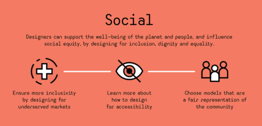 Graphic explaining high level actions designers can take to address social sustainability with their work